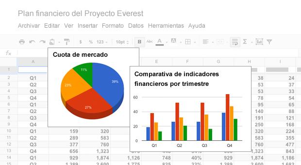Maneja los datos de tus proyectos mediante hojas de cálculo.